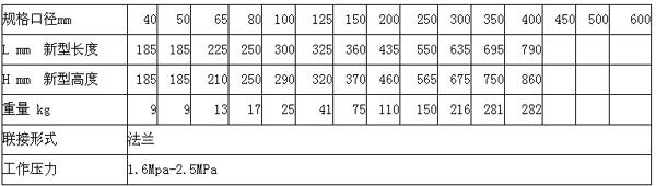<a title=Y型除污器  href=http://www.filter126.com/strainers-399.html mce_href=http://www.filter126.com/strainers-399.html  target=_blank>Y型除污器</a>结构数据