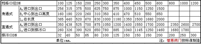 ZPGL型自动排污反冲洗过滤器主要尺寸数据