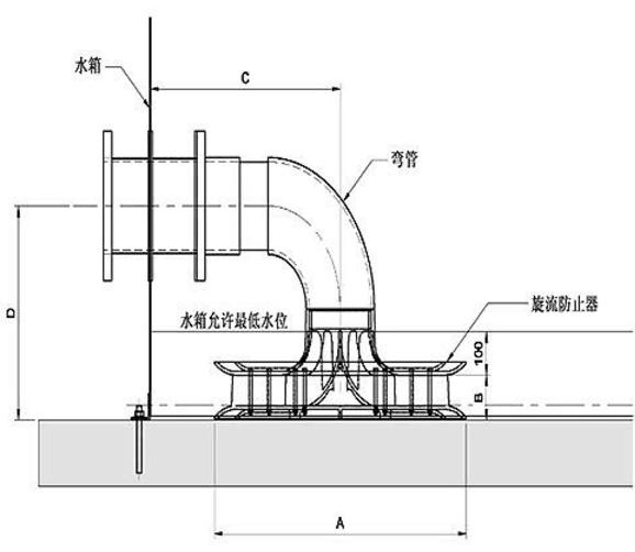 旋流防止器结构